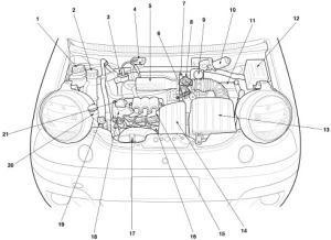 2003 Daewoo Matiz Service Manual