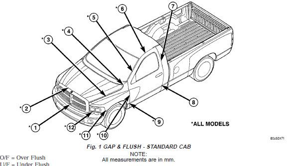 My Dodge » Dodge Dakota 2003 Service Manuals : Dodge Cars