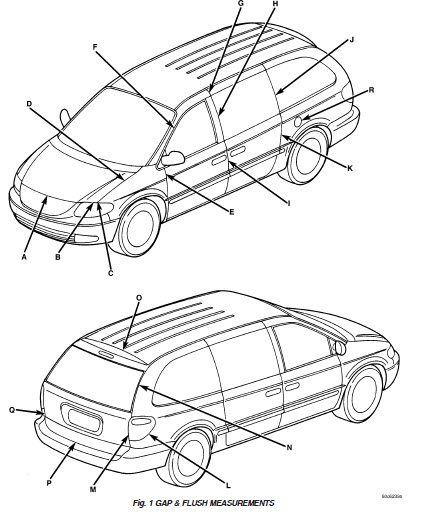 Town Country 2005 – Car Manual
