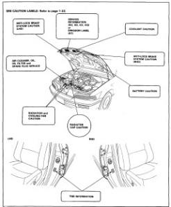 Acura Legend 1991 KA7 service manual