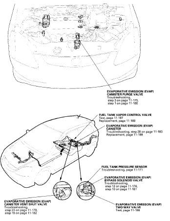 Honda Civic 2002 Hatchback – Service Manual Download