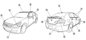 2007 Infiniti G35 Warranty│Service Manual and Repair