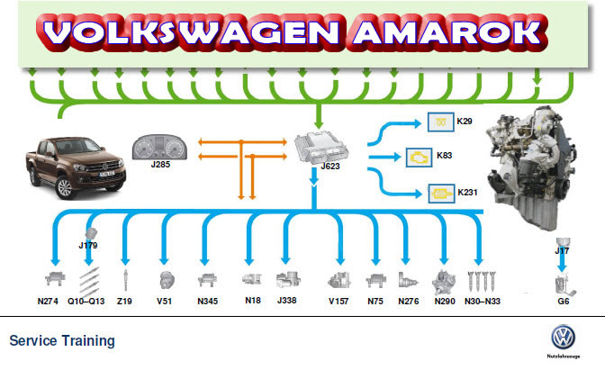 2010 2011 2012 Vw Amarok Workshop Service Repair Manual